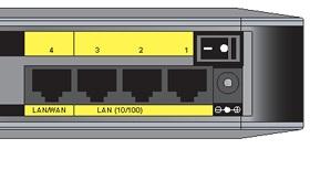 Cisco RJ45